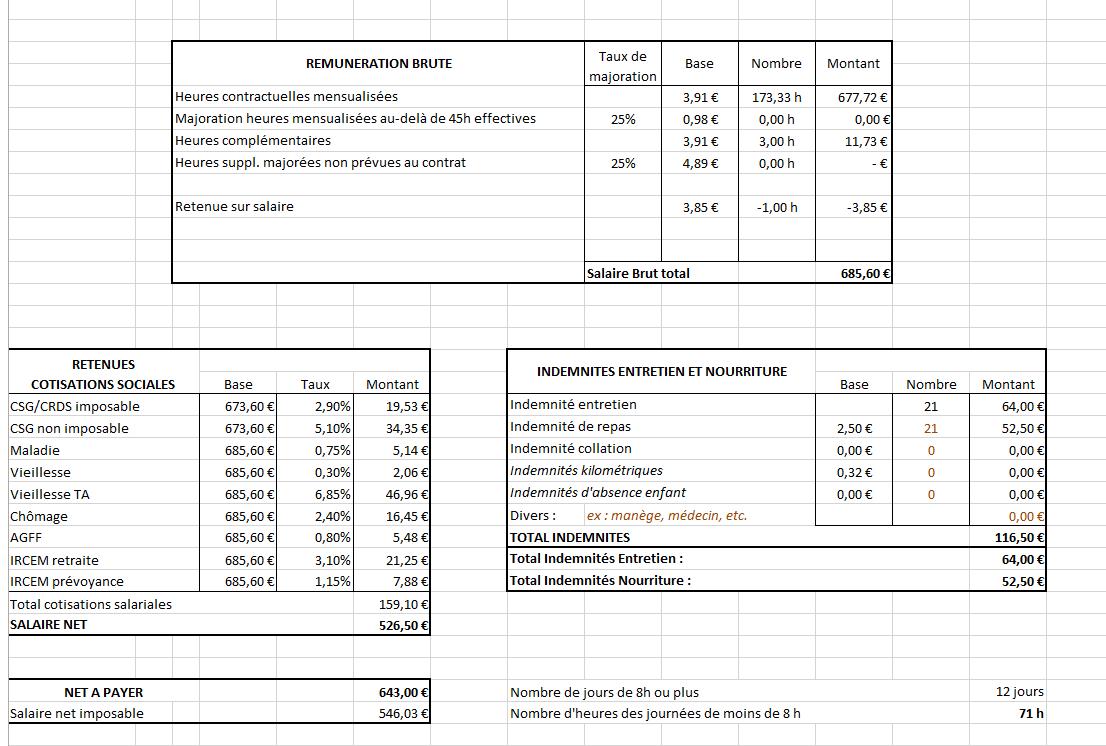 Souvent modele bulletin de salaire assistant maternelle gratuit - CCMR RY18
